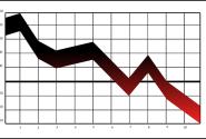 Падение ВВП в Украине