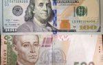 Инфляция и девальвация