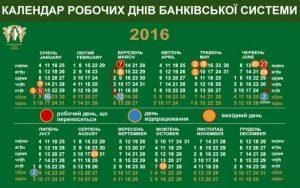 Работа банков на новогодние праздники