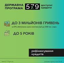 Доступные кредиты 5-7-9%
